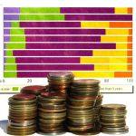 INVESTITII – Brokerii maramureseni prognozeaza o revenire a pietei de capital in urmatoarele luni (VIDEO)