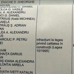 ACTUALIZARE – PROCES – EXPLOZII SIGHET – Dosarul exploziilor de gaz din clubul Euphobia din Sighetu Marmatiei ar putea sa se judece la Bucuresti (VIDEO)