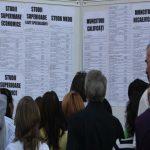 Cauţi un loc de muncă? Vezi lista cu joburile disponibile în mai multe ţări europene
